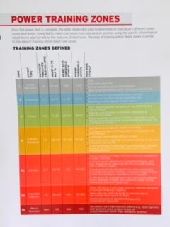 power training zones